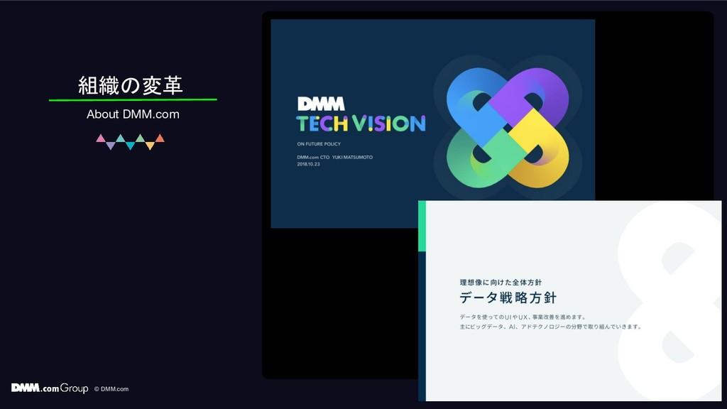 © DMM.com 25 組織の変革 About DMM.com 25 25