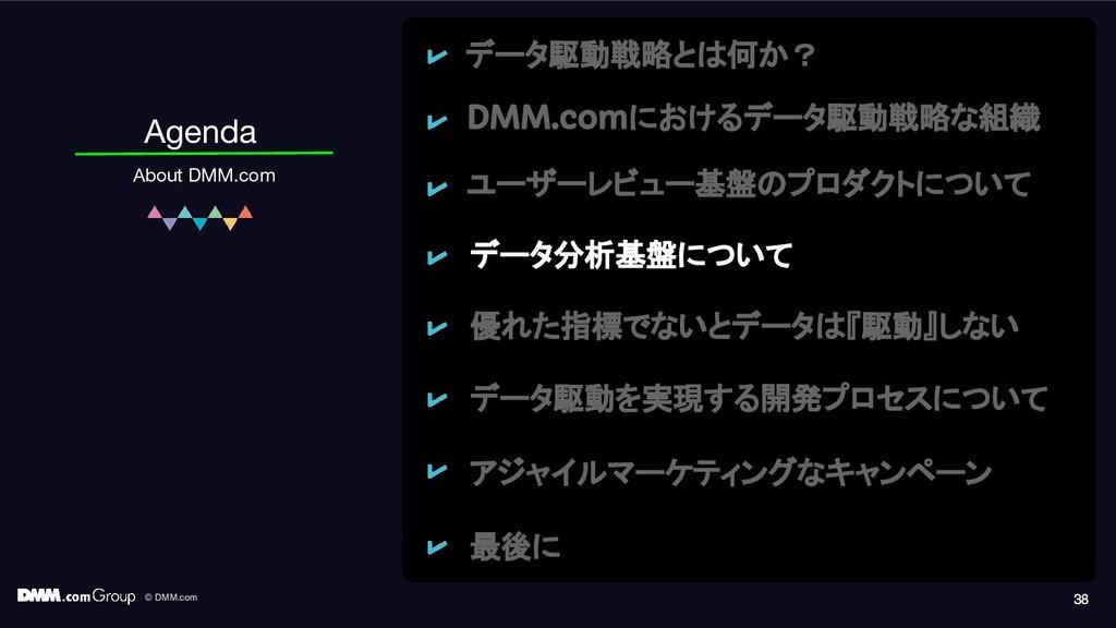 © DMM.com 38 Agenda About DMM.com 38 38 データ駆動戦略...