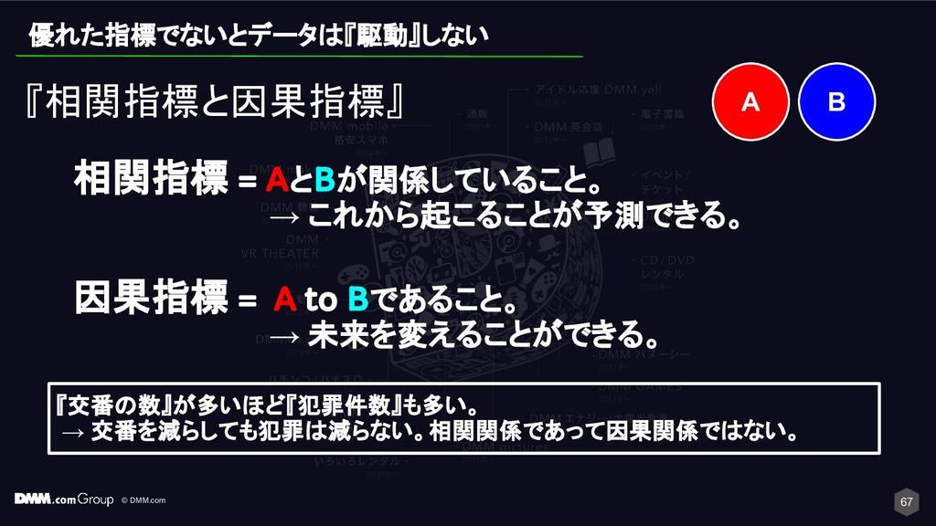 © DMM.com 67 『相関指標と因果指標』 相関指標 = AとBが関係していること。 →...