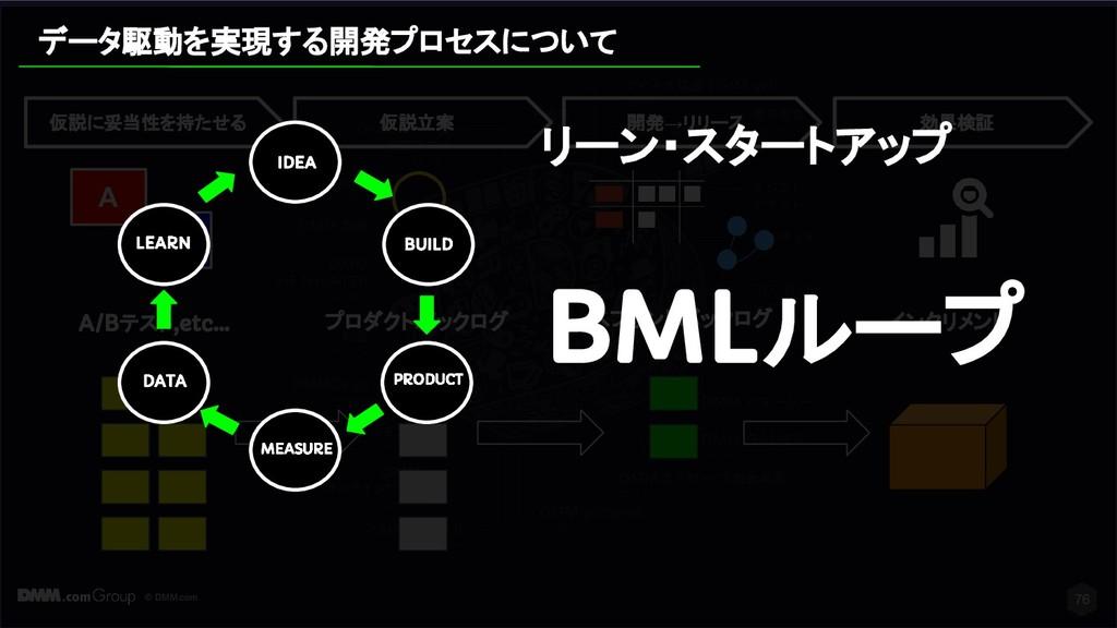 © DMM.com 76 スプリントバックログ インクリメント 開発→リリース 効果検証 プロ...