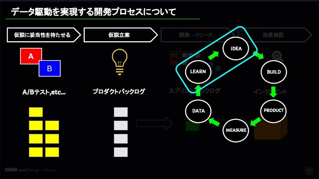 © DMM.com 77 スプリントバックログ インクリメント 開発→リリース 効果検証 デー...