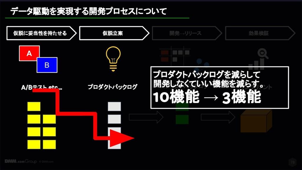 © DMM.com 78 スプリントバックログ インクリメント 開発→リリース 効果検証 デー...