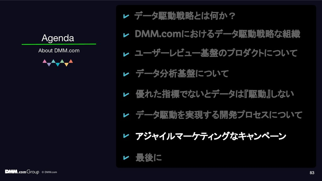 © DMM.com 83 Agenda About DMM.com 83 83 データ駆動戦略...