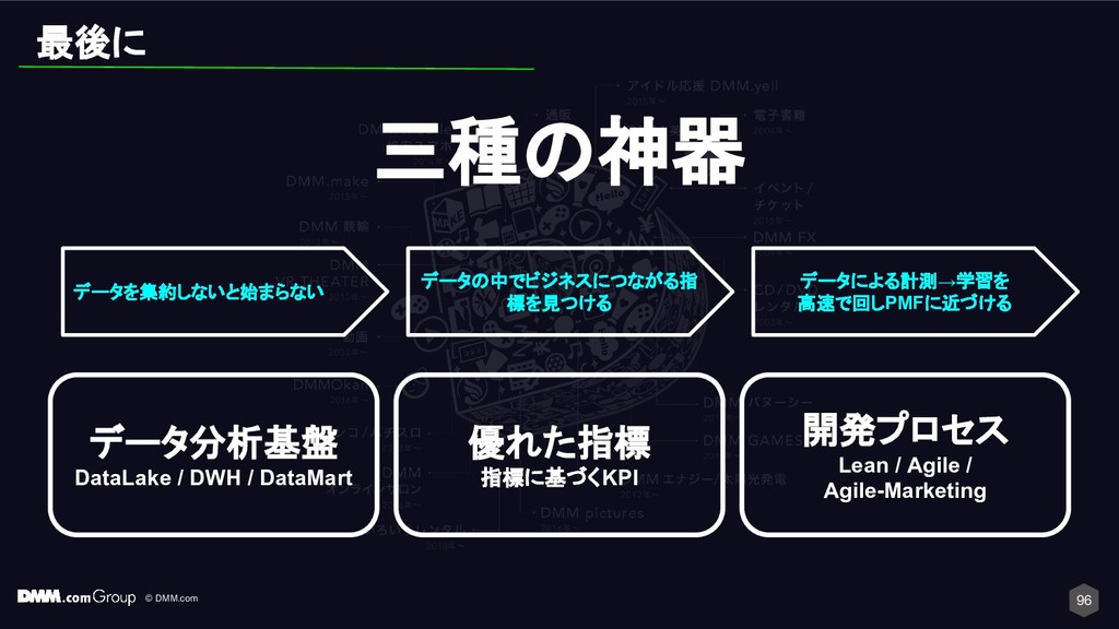 © DMM.com 96 データ分析基盤 DataLake / DWH / DataMart ...