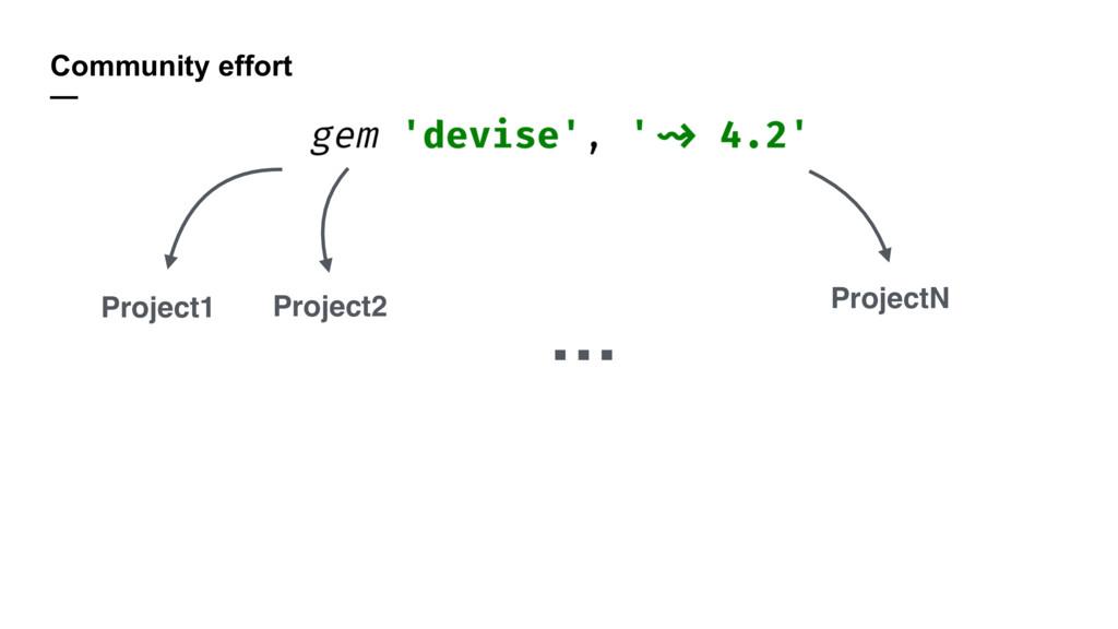 Community effort — Project1 Project2 … ProjectN