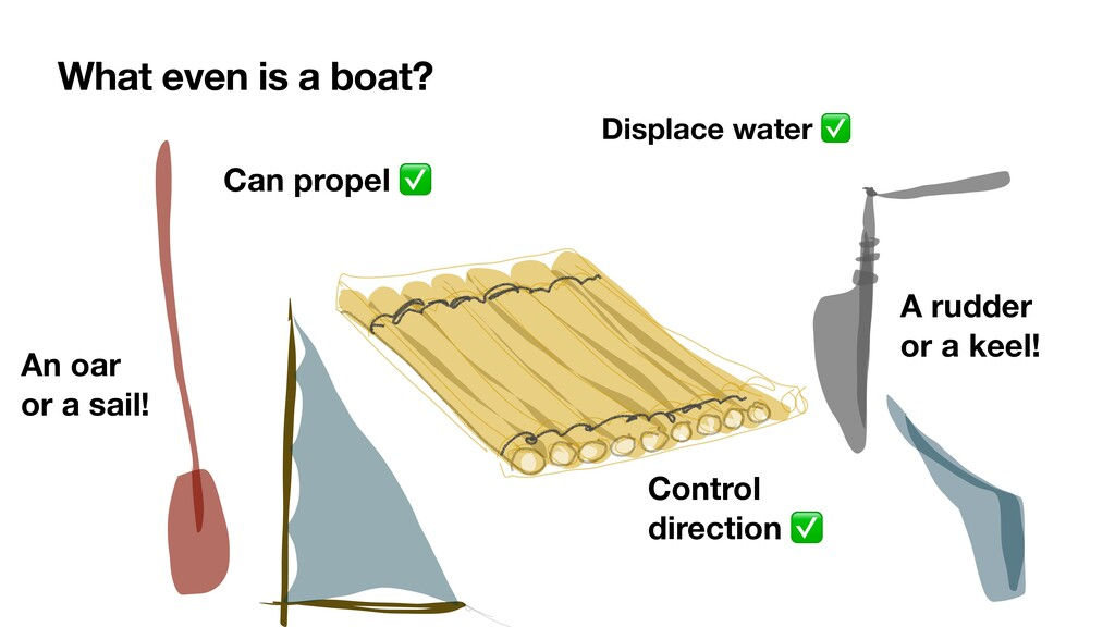 What even is a boat? Displace water ✅ An oar or...