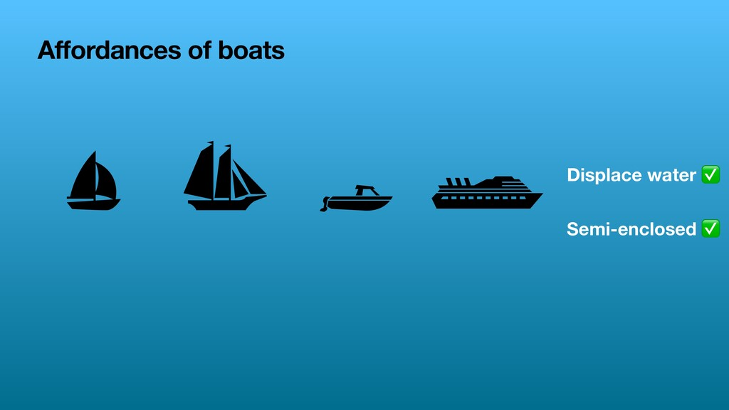 Affordances of boats Displace water ✅ Semi-encl...