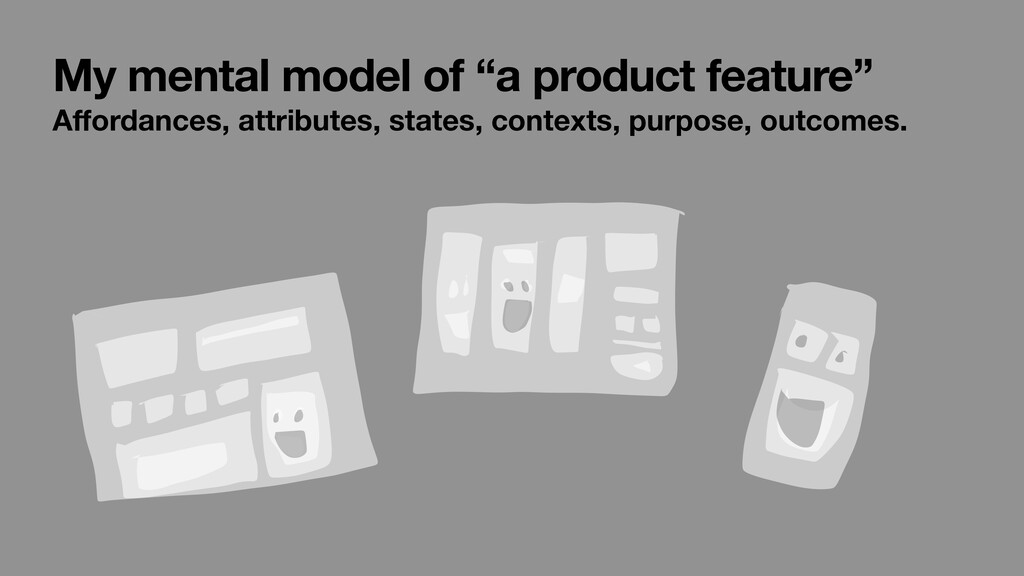 """My mental model of """"a product feature"""" Affordanc..."""