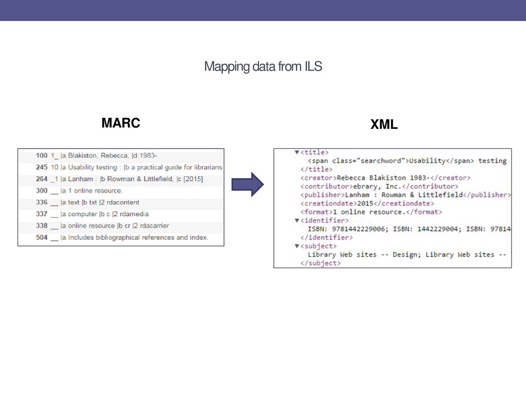 MARC XML Mapping data from ILS