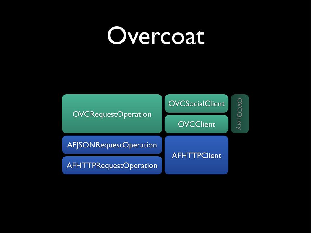 Overcoat AFHTTPClient AFJSONRequestOperation AF...