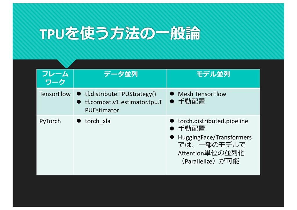 TPUを使う⽅法の⼀般論 フレーム ワーク データ並列 モデル並列 TensorFlow l ...