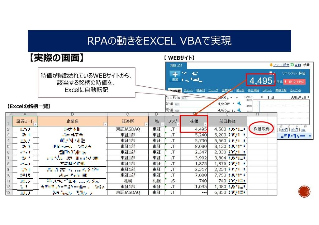 RPAの動きをEXCEL VBAで実現 【実際の画面】 【Excelの銘柄一覧】 【 WEBサ...