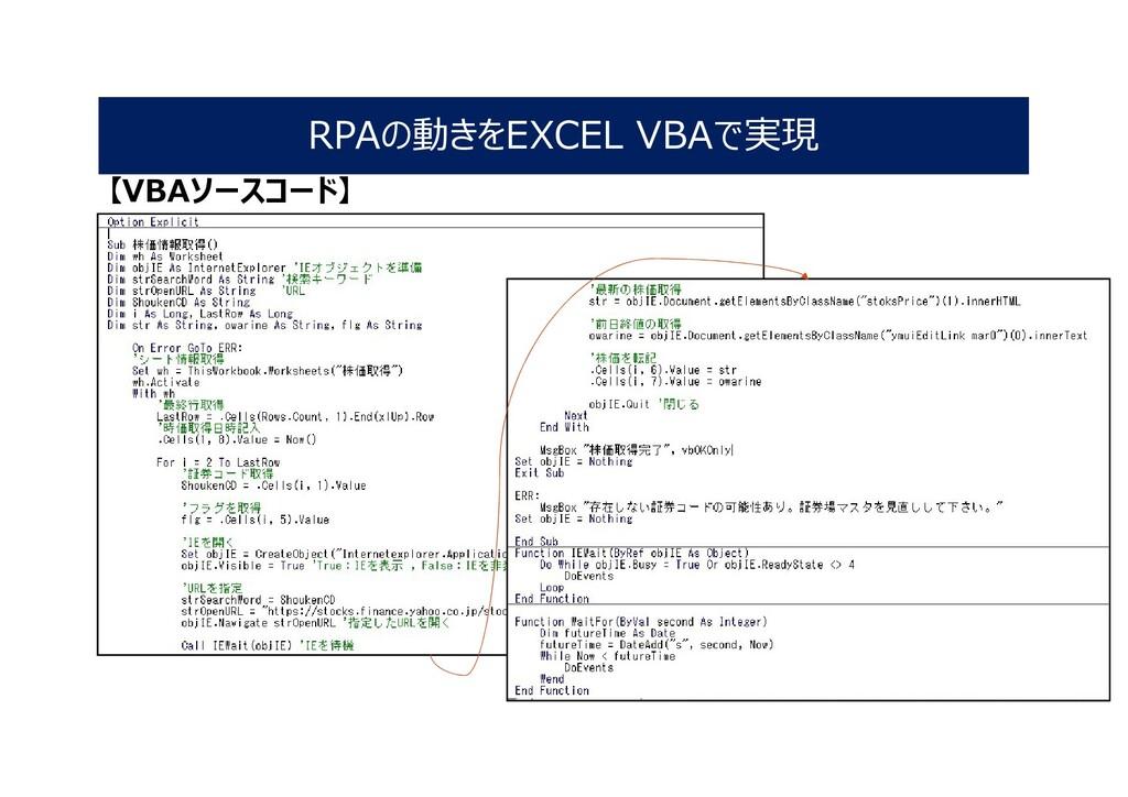 RPAの動きをEXCEL VBAで実現 【VBAソースコード】