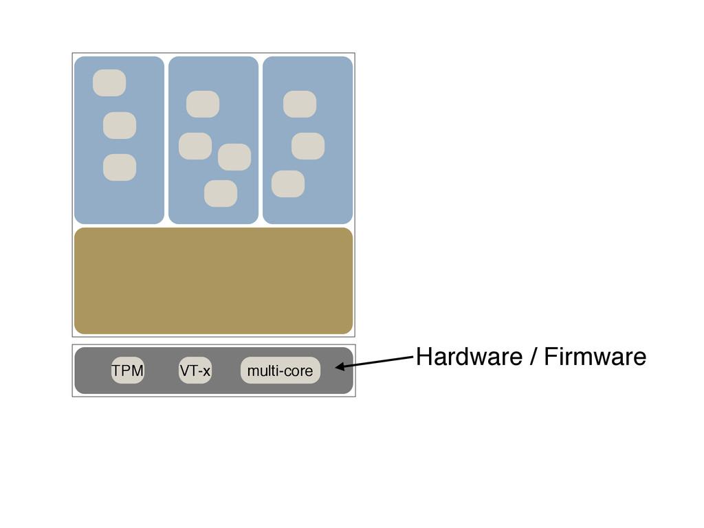 TPM VT-x multi-core Hardware / Firmware