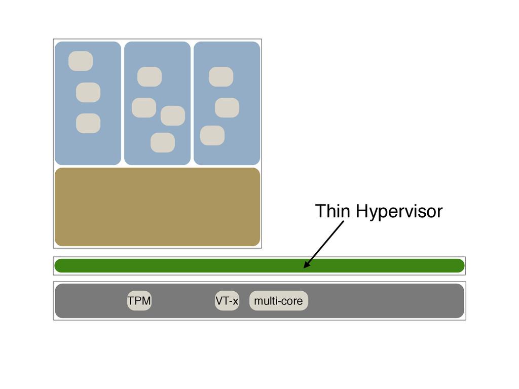 TPM VT-x multi-core Thin Hypervisor