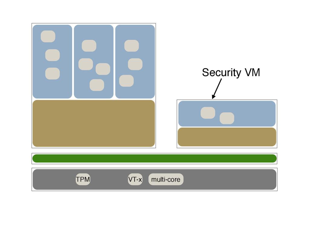 TPM VT-x multi-core Security VM