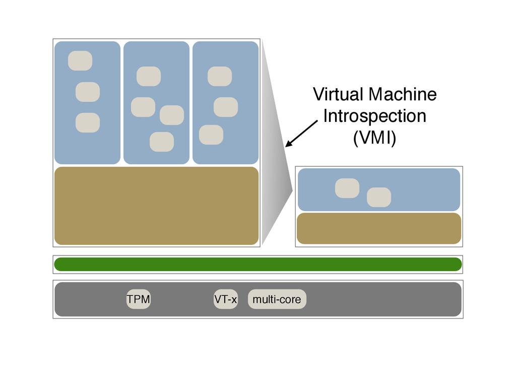 TPM VT-x multi-core Virtual Machine Introspecti...