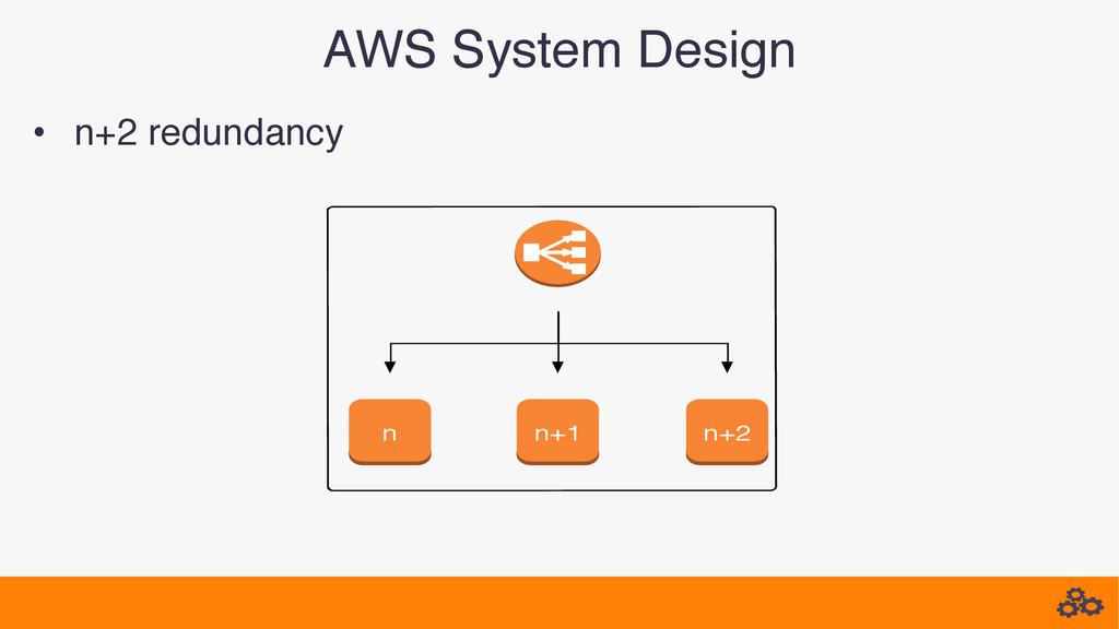 AWS System Design! • n+2 redundancy! n n+1 n+2