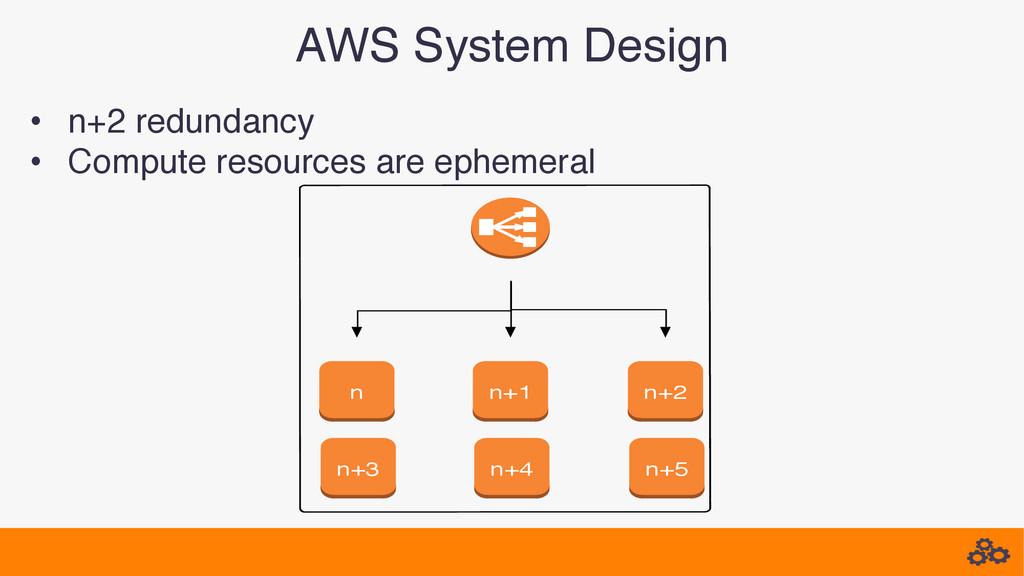 AWS System Design! • n+2 redundancy! • Comput...