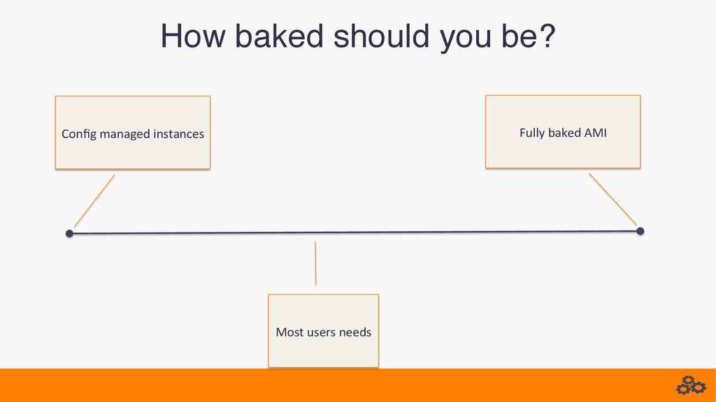 How baked should you be?! Config managed i...