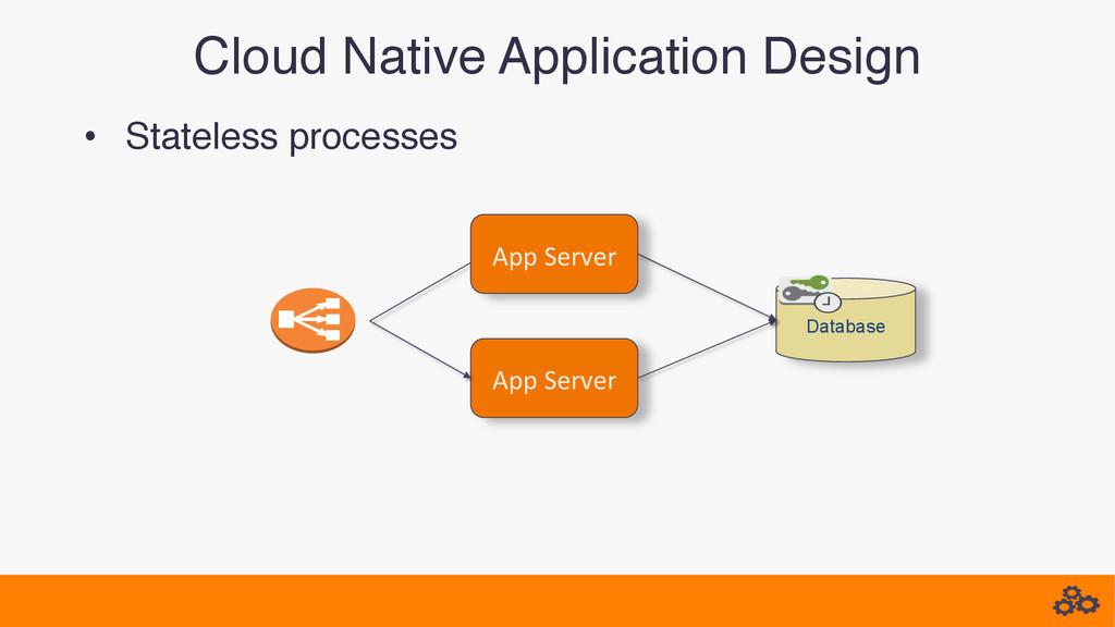 • Stateless processes! Cloud Native Applicatio...