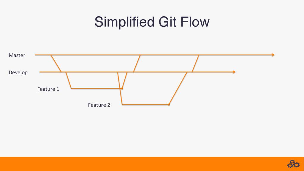 Simplified Git Flow! Master  Develop  Feat...