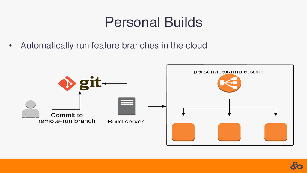 • Automatically run feature branches in the cl...