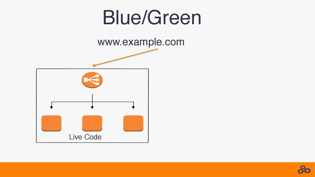 www.example.com! Live Code! Blue/Green!