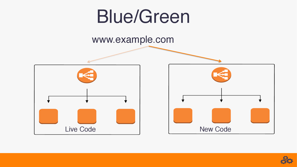 www.example.com! Live Code! New Code! Blue/Gree...