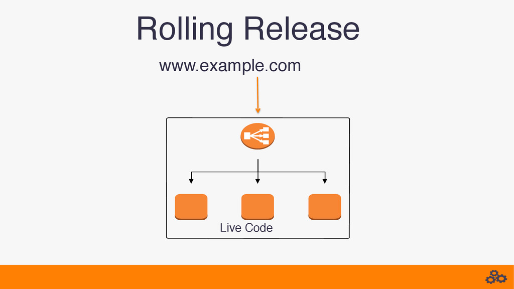 www.example.com! Live Code! Rolling Release!