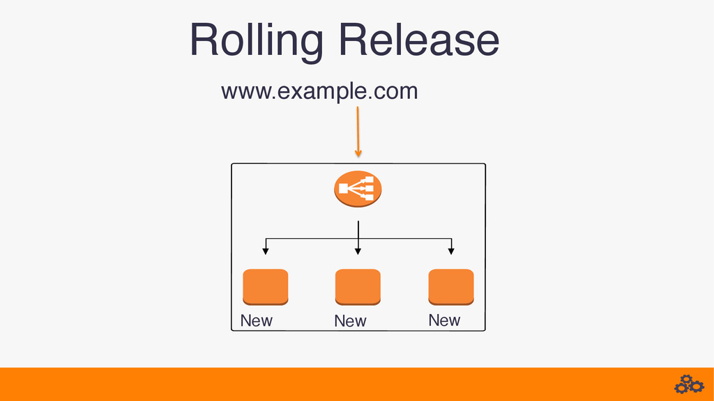www.example.com! New! New! New! Rolling Release!