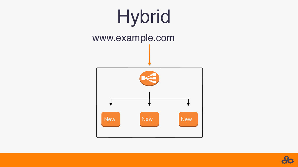 www.example.com! Hybrid! New! New! New!