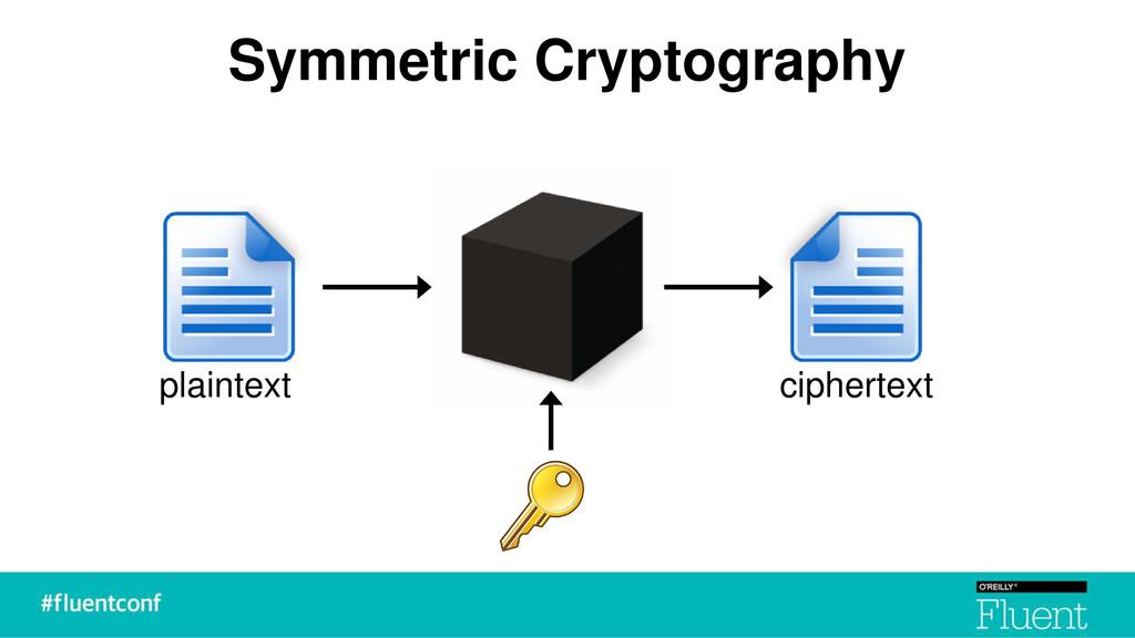 Symmetric Cryptography plaintext ciphertext