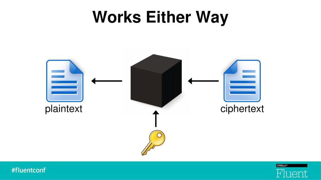 Works Either Way plaintext ciphertext