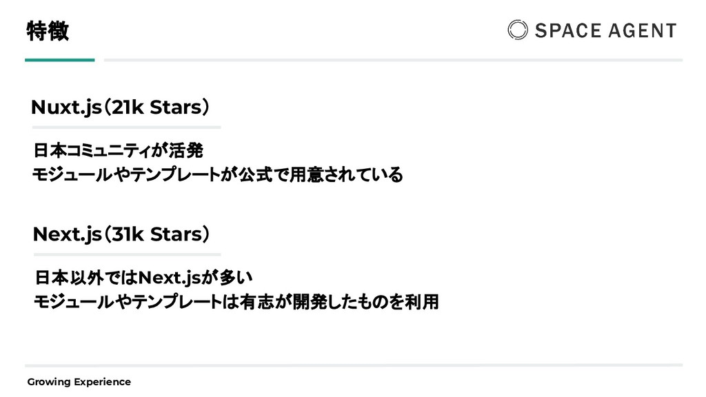 Growing Experience Nuxt.js(21k Stars) 日本コミュニティが...