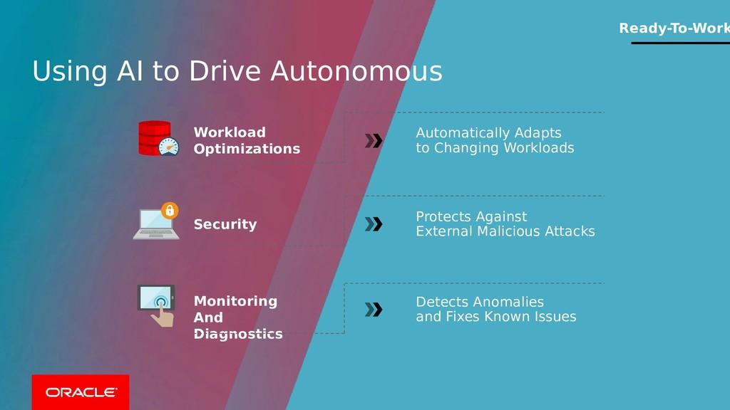 Using AI to Drive Autonomous Automatically Adap...