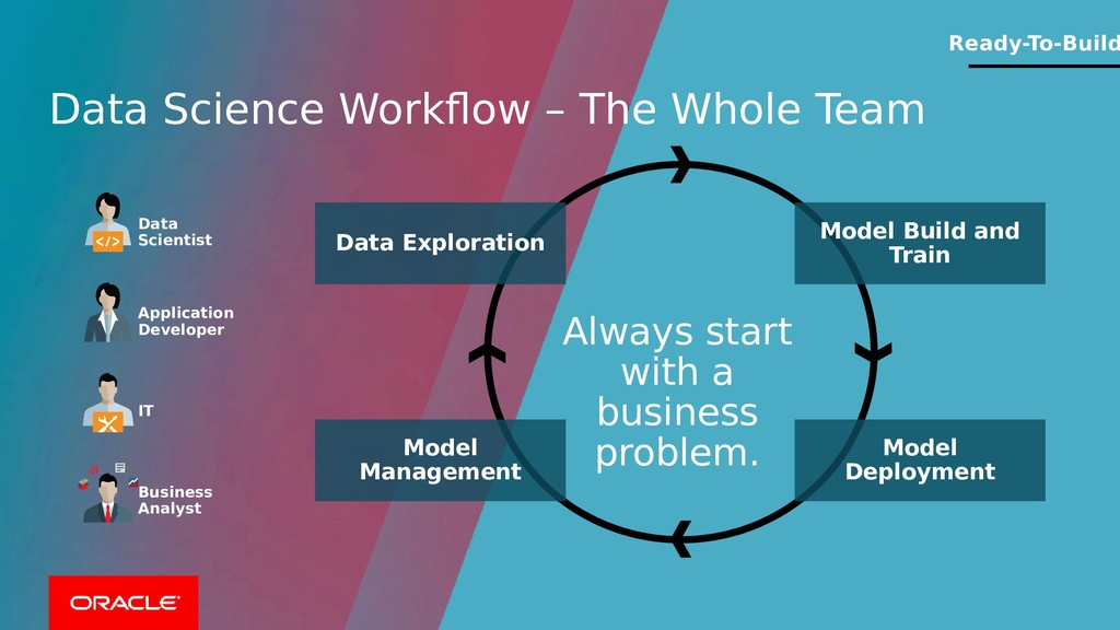 Data Science Workfow – The Whole Team Model Dep...