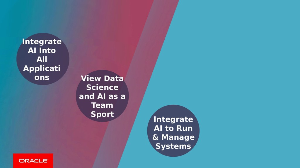 Integrate AI Into All Applicati ons View Data S...