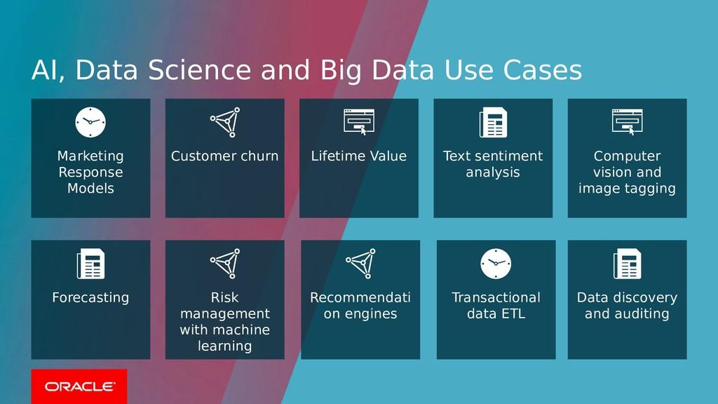 AI, Data Science and Big Data Use Cases Marketi...