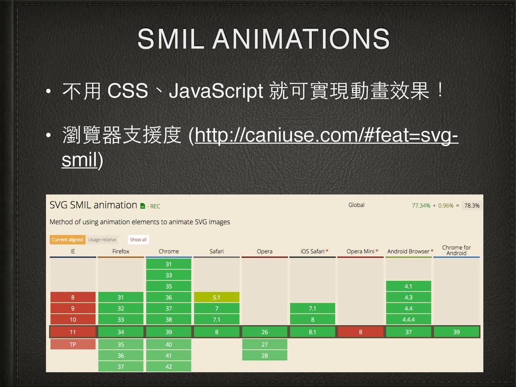 SMIL ANIMATIONS • 不⽤用 CSS、JavaScript 就可實現動畫效果! ...