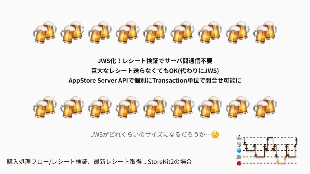 購⼊処理フロー/レシート検証、最新レシート取得 .. StoreKit2の場合 JWS化!レシ...
