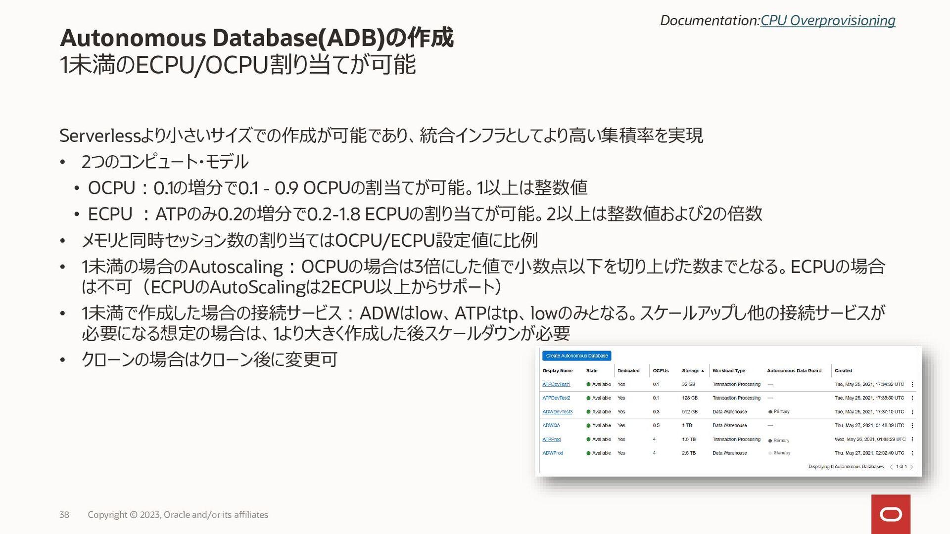 Autonomous Dedicated (C@C) ネットワーク構成 Copyright ©...