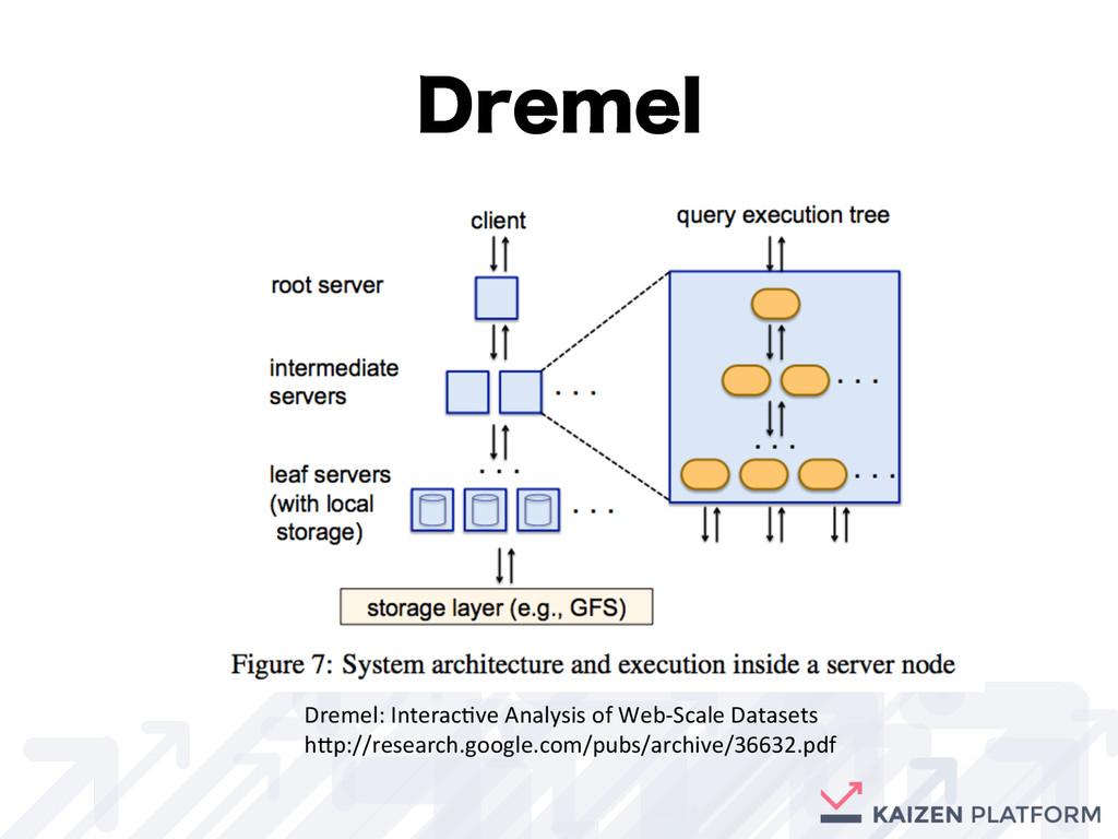 %SFNFM Dremel: InteracIve Analysis of...