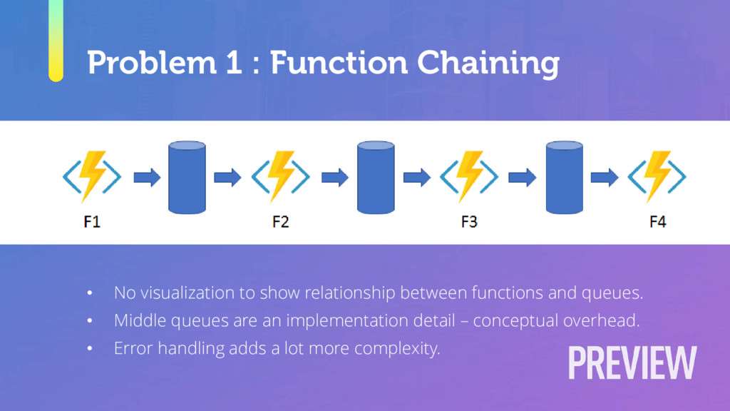 Problem 1 : Function Chaining • No visualizatio...