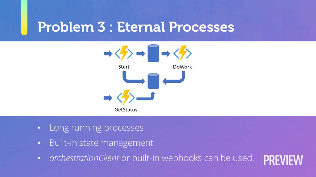 Problem 3 : Eternal Processes • Long running pr...