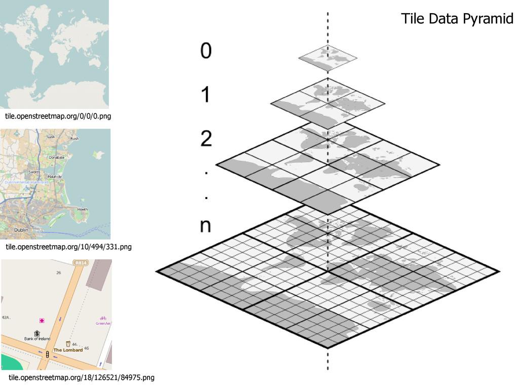 Tile Data Pyramid tile.openstreetmap.org/0/0/0....