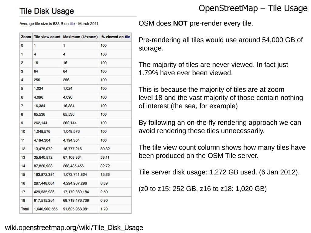 OpenStreetMap – Tile Usage wiki.openstreetmap.o...