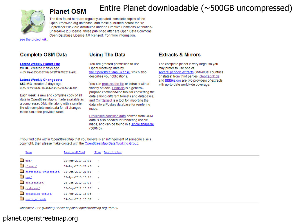 Entire Planet downloadable (~500GB uncompressed...