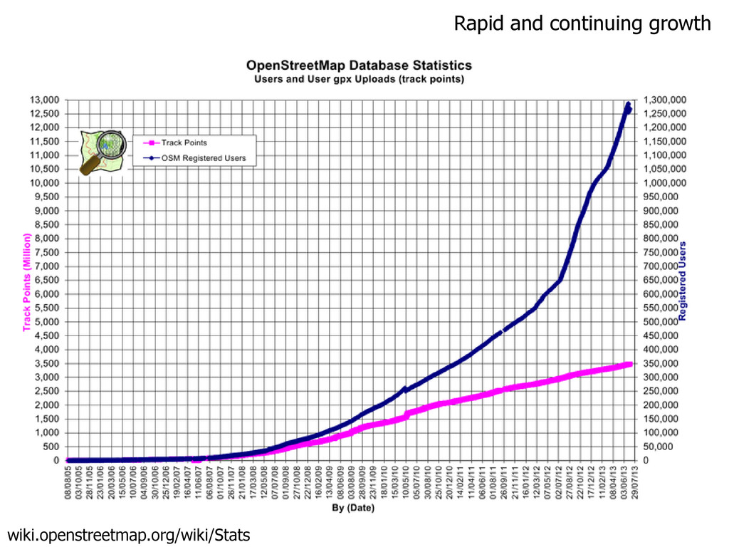 Rapid and continuing growth wiki.openstreetmap....