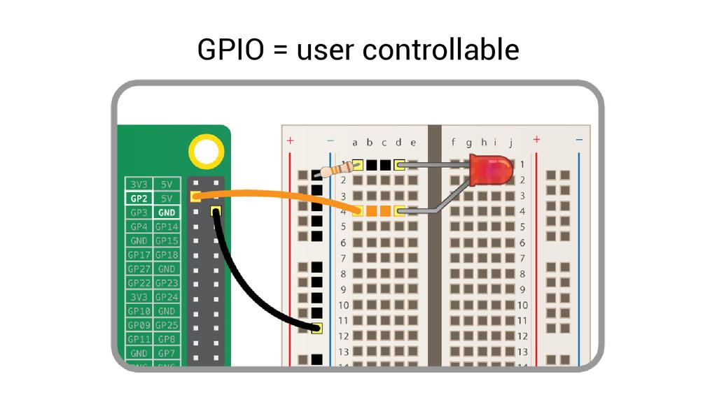 GPIO = user controllable